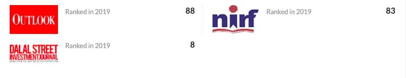 NMIMS,Mumbai Rankings
